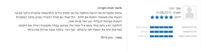 yaakov